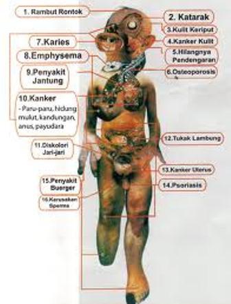 Ilustrasi Bahaya Merokok. (Ist).