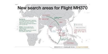 Malaysian Insider