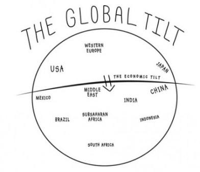 Indonesia yang (seharusnya) berada di pusat Global Tilt !