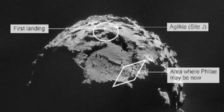 Lokasi Philae mendarat terakhit kali pada Rabu (12/11/2014) dibandingkan dengan lokasi pendaratan seharusnya. Philae sempat mendarat di situs Agilkia namun kemudian terpental. (ESA).