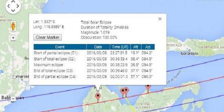 Waktu penampakan gerhana Matahari total di Palu, 9 Maret 2016. Garis biru adalah batas wilayah yang bisa menikmati totalitas gerhana. (NASA).