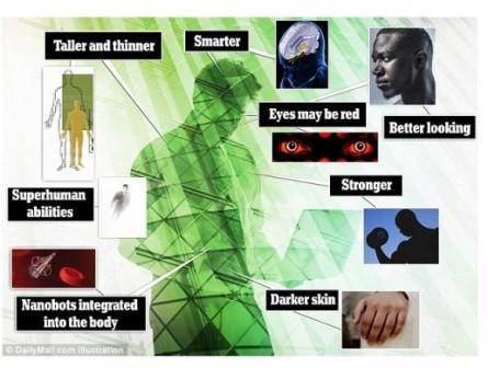 Prediksi rupa manusia 1.000 tahun mendatang.. (Daily Mail).