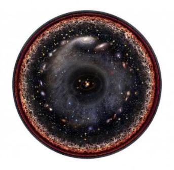 Alam semesta dalam satu foto. Citra dihasilkan dari data NASA dan peta logaritmik yang dikembangkan Princeton. (Pablo Carlos Budassi).