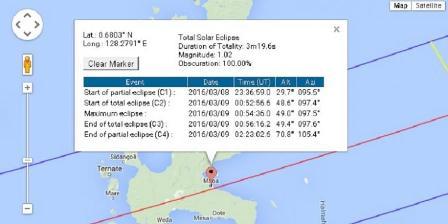 Maba di Maluku Utara akan alami gelap terlama saat gerhana matahari total 2016. (